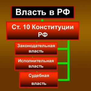 Органы власти Верхнетуломского